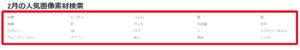 Shutterstockの人気カテゴリー